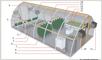 Greenhouse Tunnel Horja GR 02
